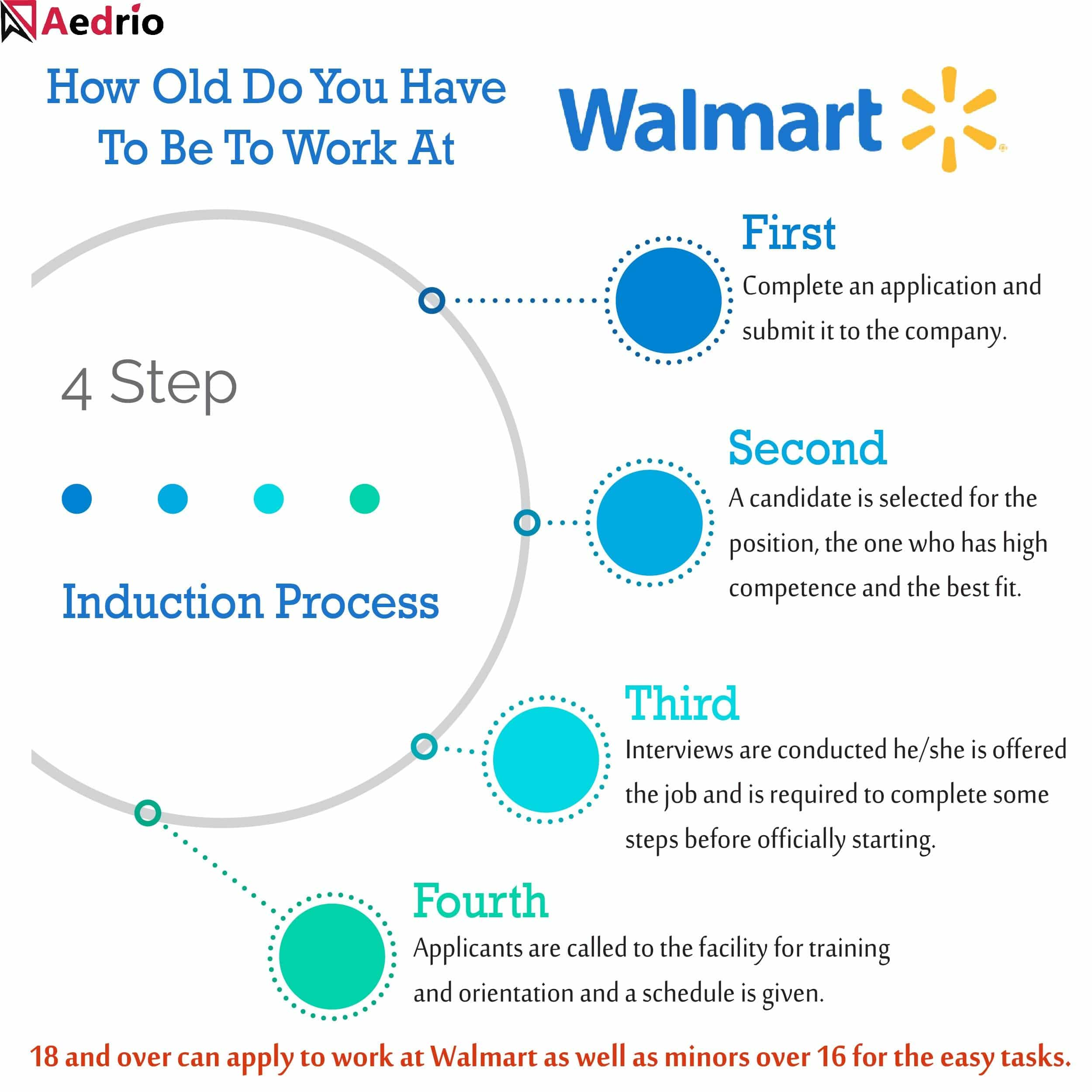 how old do you have to be to work at Walmart